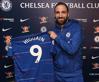Chelsea have completed the signing of Juventus striker Gonzalo Higuain on loan for the rest of the season.